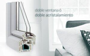 doble acristalamiento o doble ventana